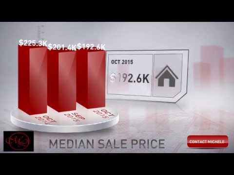 Garner NC Real Estate & Homes for Sale Update November 2015