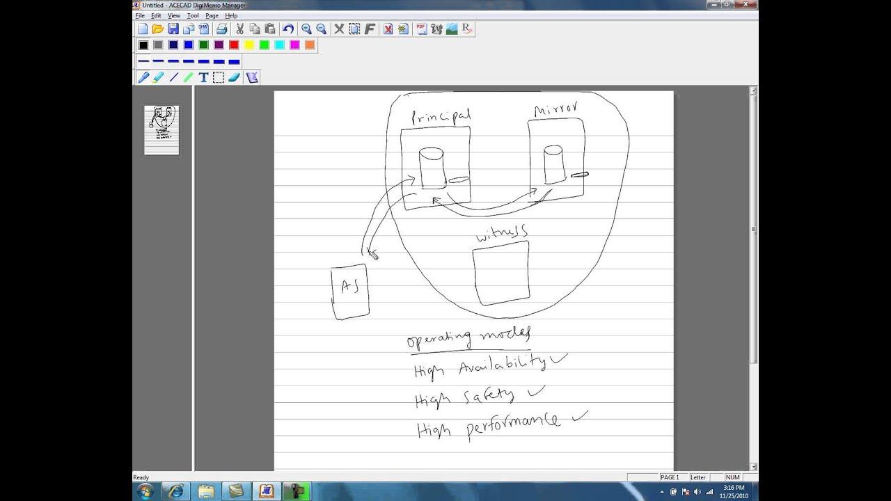 Database Mirroring in SQL Server 2008 R2 - Part 1