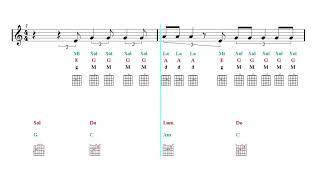 Guitar Duet Notes & Chord Tutorial - Hallelujah - Shrek - Pentatonix (Sheet music - Guitar chords)