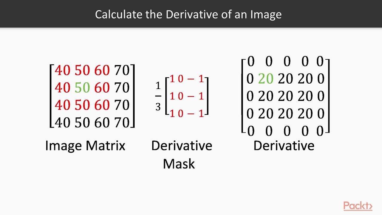 Python 3 x for Computer Vision : Image Derivatives | packtpub com