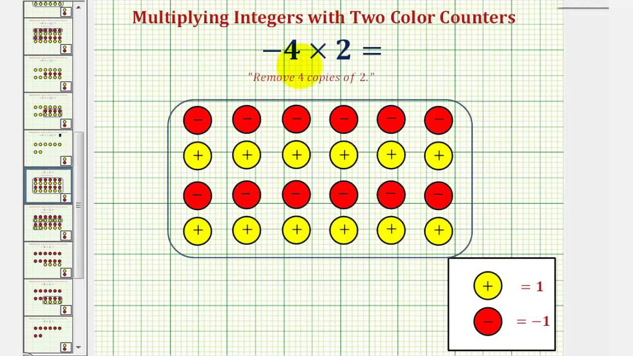 multiplying integers using two color counters zeros needed youtube. Black Bedroom Furniture Sets. Home Design Ideas