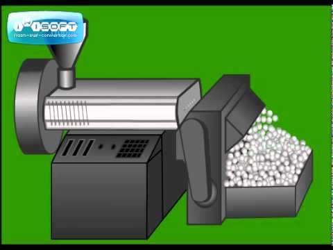 Plastic Recycling : Conversion of polymer Waste to Granules