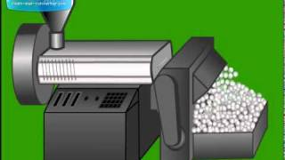 Reciclaje de plástico : la Conversión de Residuos poliméricos de Gránulos