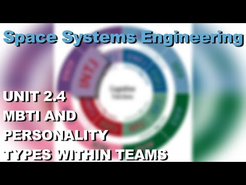 MBTI and Personality Types Within Teams- Space Systems Engineering 101 w/ NASA
