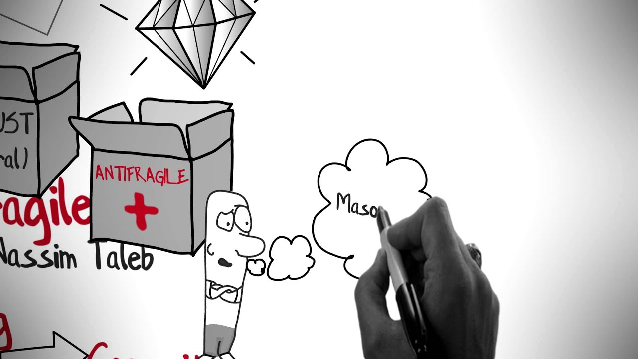 ANTIFRAGILE BY NASSIM TALEB ANIMATED BOOK REVIEW