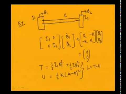 NPTEL :: Mechanical Engineering - Mechanical Vibrations