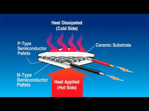 Thermoelectric power generation - thermoelectric power generator