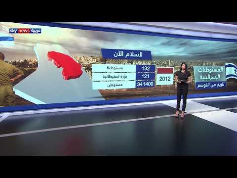 المستوطنات الإسرائيلية.. تاريخ من التوسع  - نشر قبل 2 ساعة
