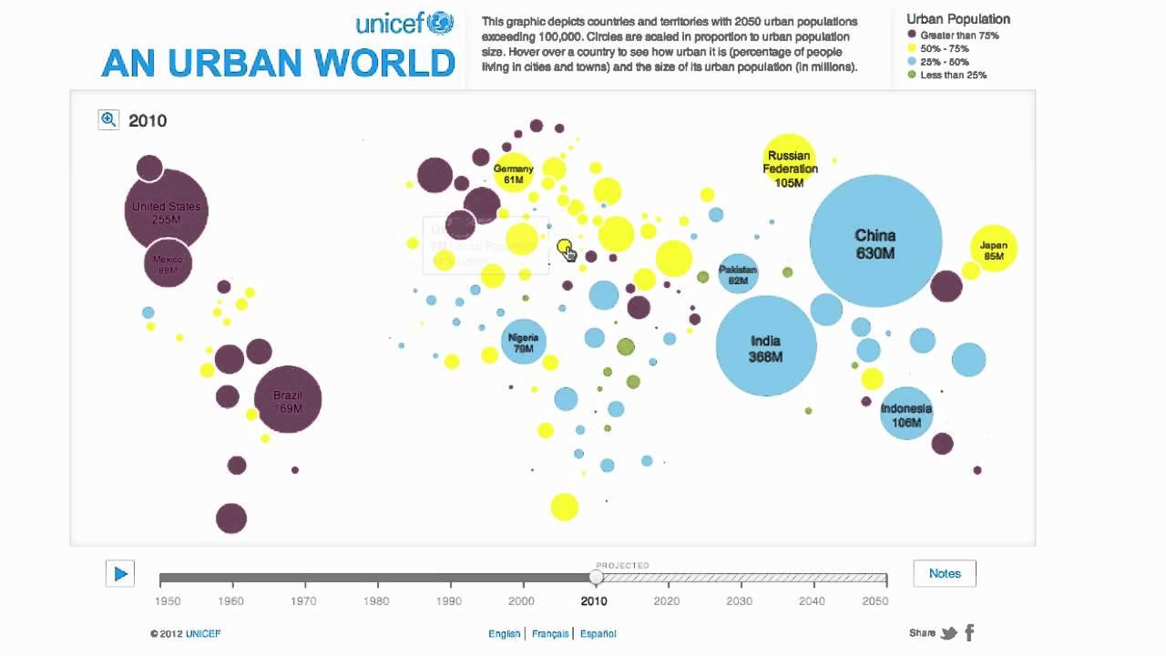 Unicef An Urban World Visualizing The Growth Of Urban - Urban grown us map