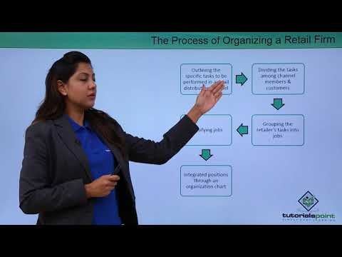 Retail Management - Modern Retail Operations