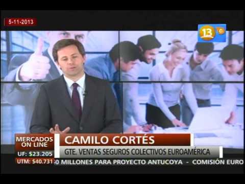 Mercados on line 05 de noviembre 2013.