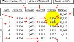 "Lease Accounting For Capital Lease With <span id=""guaranteed-residual"">guaranteed residual </span>(Lease Testing Criteria) ' class='alignleft'>This example teaches you how to create a loan amortization schedule in Excel. 1. We use the PMT function to calculate the monthly payment on a loan with an <span id=""annual-interest-rate"">annual interest rate</span> of 5%, a 2-year duration and a present value (amount borrowed) of $20,000. We have named the input cells. 2. Use the PPMT.</p> <p>Accounting for a capital lease with a guaranteed residual value, showing how to setup and calculate the lease <span id=""amortization-schedule"">amortization schedule (</span>using the effective inte.</p> <p>Car amortization schedule uses inputs like down payment amount, loan term, and interest rate to help identify exactly what your car payments are, or will be. Interest is expressed as an annual percentage rate (APR) to be applied to the original loan balance.</p> <p>Lease Amortization Schedule Excel Template – An estimate sent a week offers the client reason to shop about for a better deal, and later appears lazy. The rough estimate indicates the phases of product building [.]</p> <p>Conclusion: This is a financing/capital lease because at least one of the above criteria is met and during the lease, the risks and rewards of the asset have been fully transferred. We have satisfied the criteria for proper lease accounting. Step 2: Lease amortization schedule</p> <p><a href="