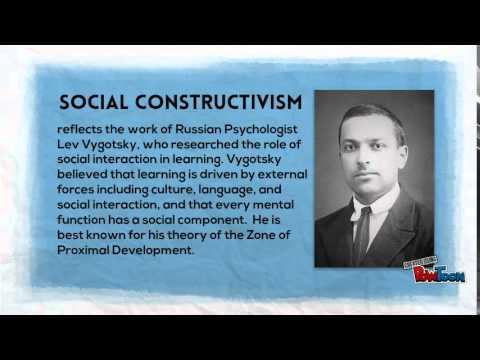 social constructivist model of learning
