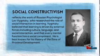 Constructivism (Piaget and Vygotsky)