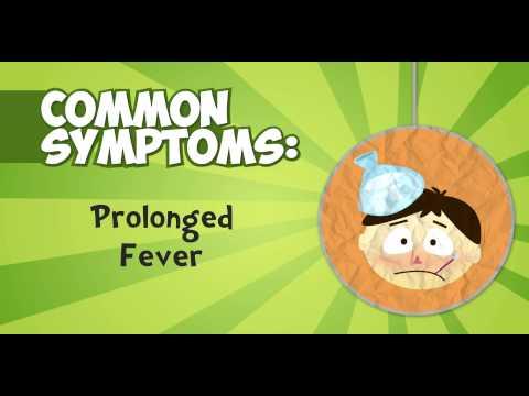 Good To Know   PTB Symptoms x264