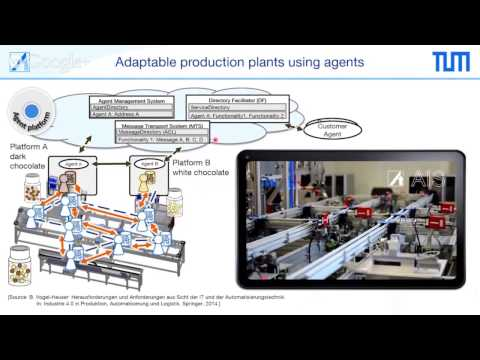 Cyber physical systems and big data enable smart factories - Prof. Dr.-Ing. Birgit Vogel-Heuser
