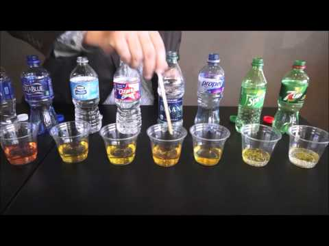 V3 Water PH Test