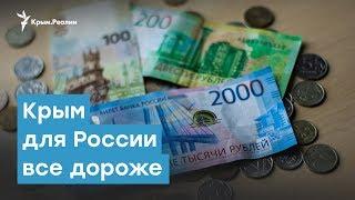 Крым для России все дороже | Крымский вечер