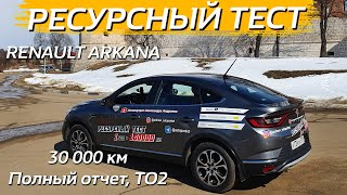 Полный отчет после 30 000 км пробега.  Ресурсный тест Renault Arkana.