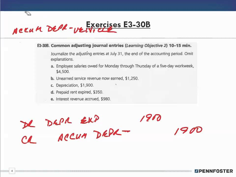 Financial Accounting Ch 3 Exercises Group B E3 30B