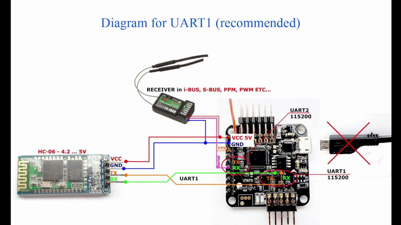 medium resolution of openpilot ppm wiring diagram m11 wiring diagram case 420b wiring cc3d spektrum cc3d wiring diagrams sbus