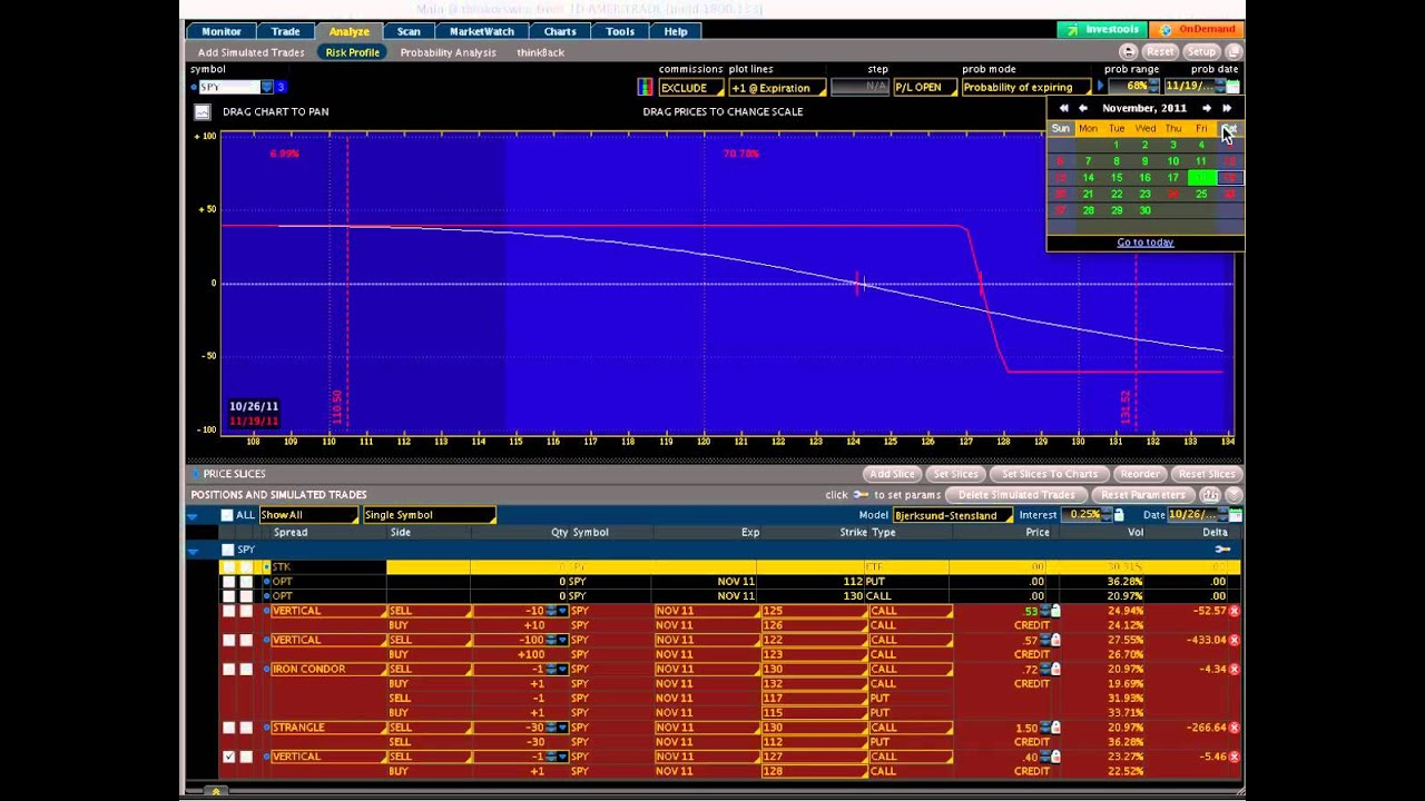 How to Use the Thinkorswim Trading Platform To Spot a Trade