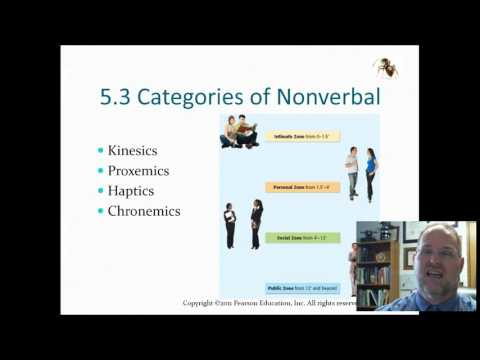 Chapter 5: Nonverbal Communication
