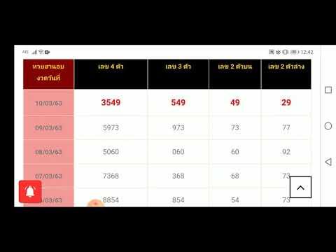 #หวยฮานอย#หวยฮานอยย้อนหลัง  สถิติหวยฮานอย หวยฮานอยย้อนหลัง ตารางหวยฮานอย เลขเด็ด