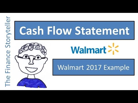 Analysis Of The Statement Of Cash Flows [With Case Examples]