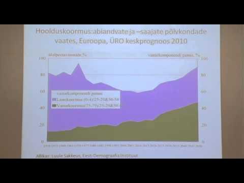 Rahvastikustatistika kasutamisest poliitiliste otsuste kujundamisel