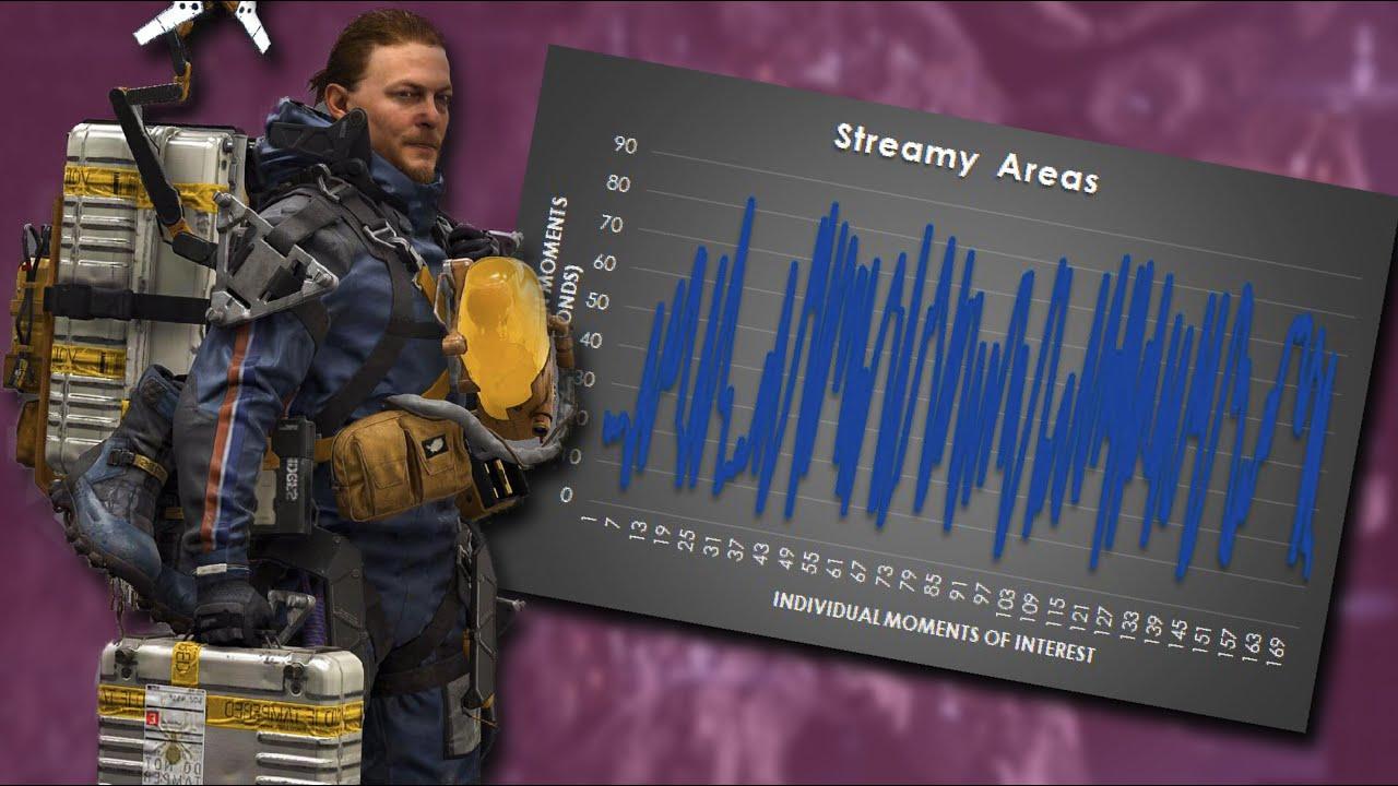 New Data Shows Death Stranding's World Is Completely Random thumbnail
