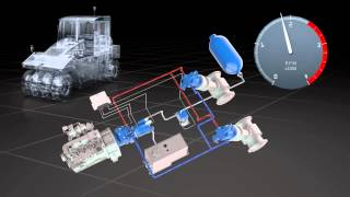 HFW - Hydraulic Fly Wheel from Rexroth - Application Example: Travel Hydraulics