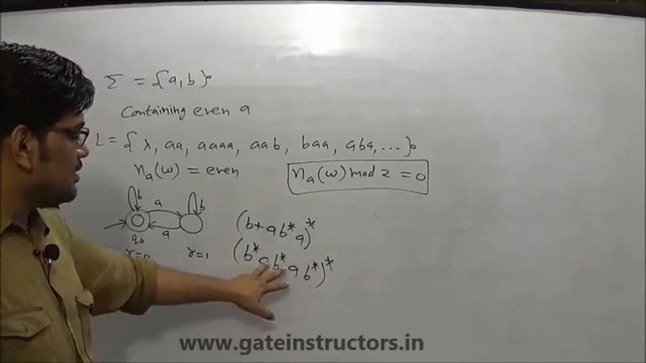 automata theory and discuss gate Figure 4: an and gate can be constructed from an or and three not gates by using de morgan's law these 5 finite automata 6045j lecture 2: logic, circuits, and gates.