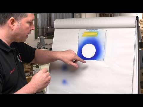 In Focus - SprayCraft SP50K Dual Action Airbrush Kit