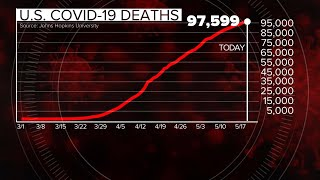 approaching-100-000-deaths-due-covid-19