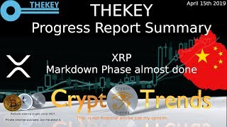 TKY THEKEY Progress Report Summary.  XRP Downtrend done?