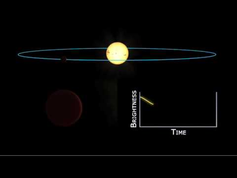 Kepler mission spies the phases of a planet