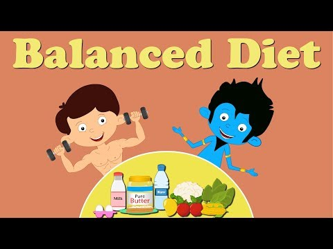 Exposing The Body Balance Scam