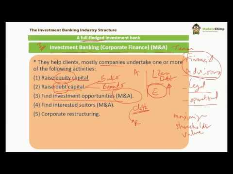 Investment Banking Industry Overview (Investment Banking)