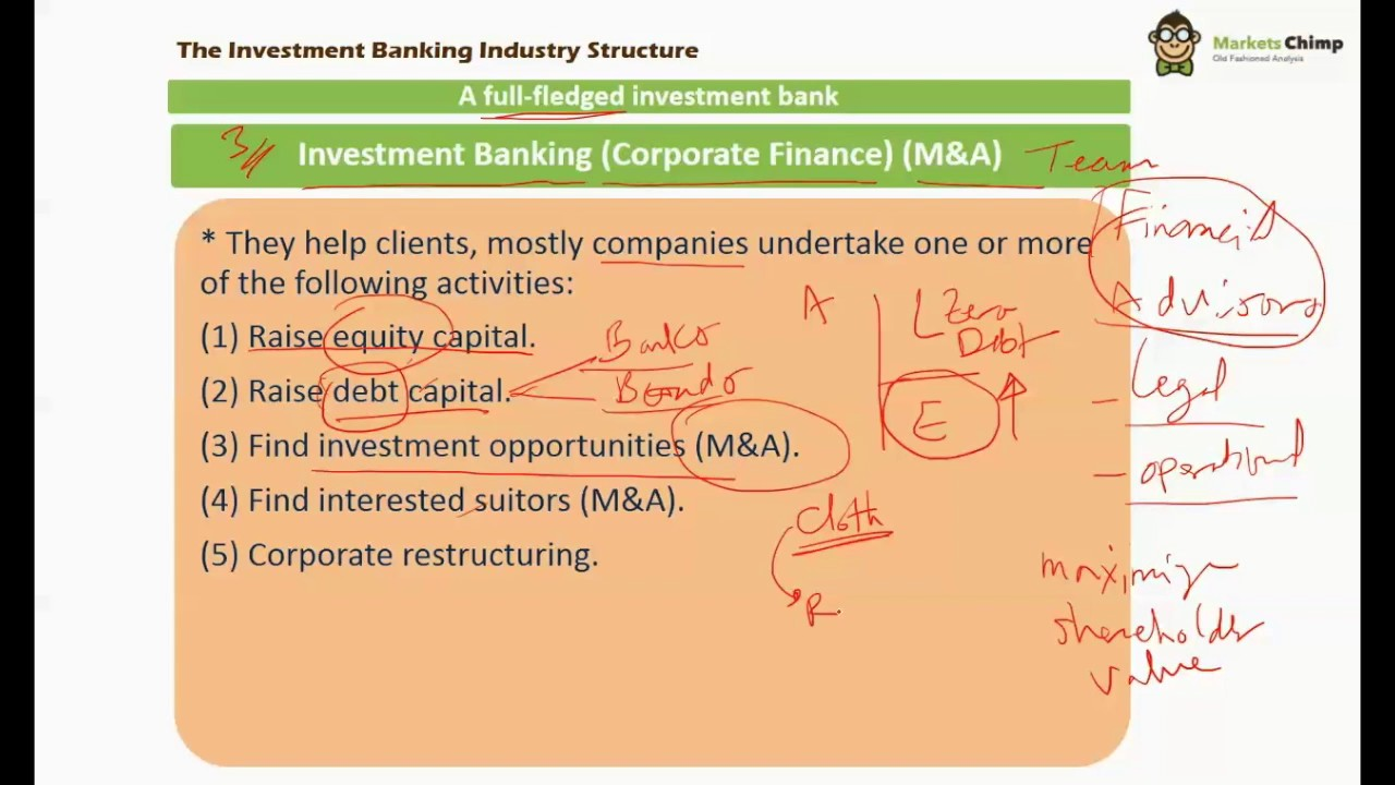an overview of the investment industry Structure of an investment bank • capital markets trading and investment department - responsible for all investments into the securities markets - through underwriting or direct trading in the stock markets • research departments - analyze the latest economic and industry situations - provide research for enabling informed.