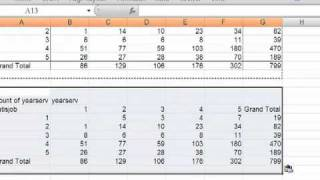 Chi-sq. in Excel, Pt. 1: Making the contingency table