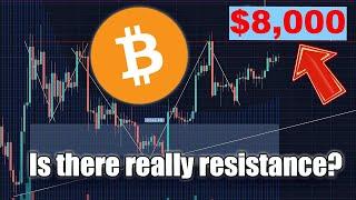 BITCOIN HUGE NEWS | Bitcoin $8,000 Resistance