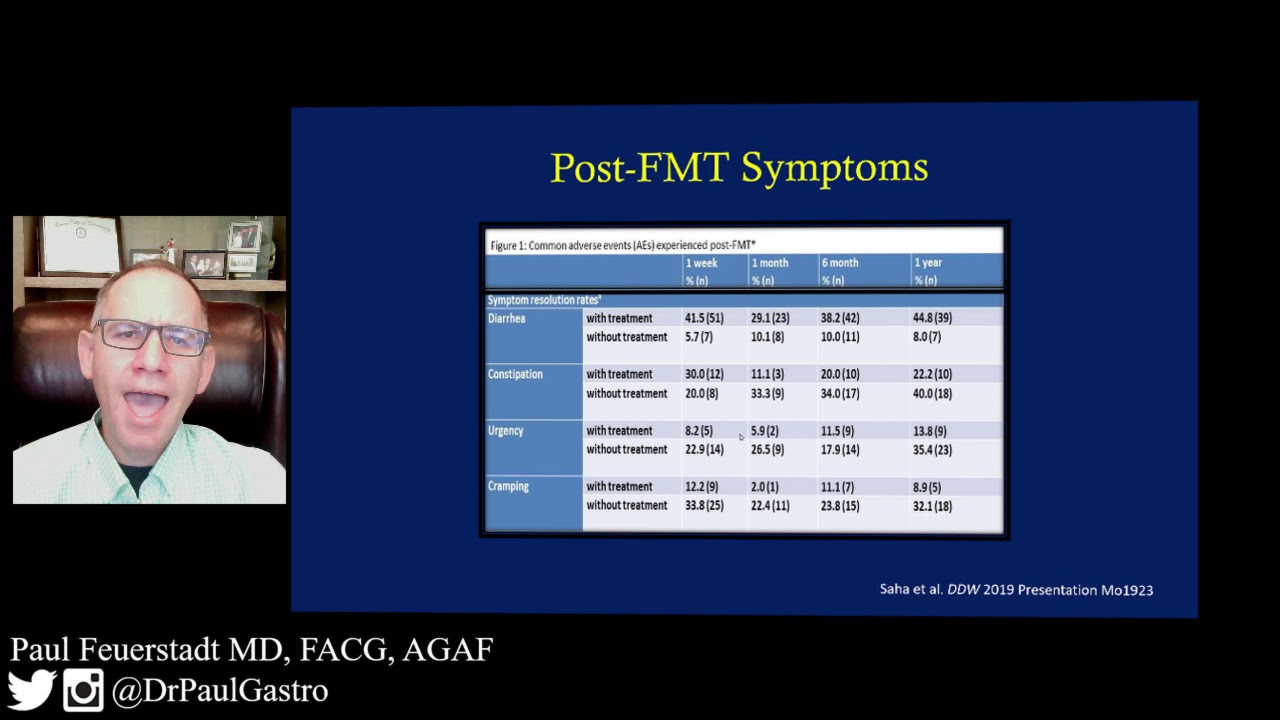 May 2019 Abstract: Safety of FMT (Patient)