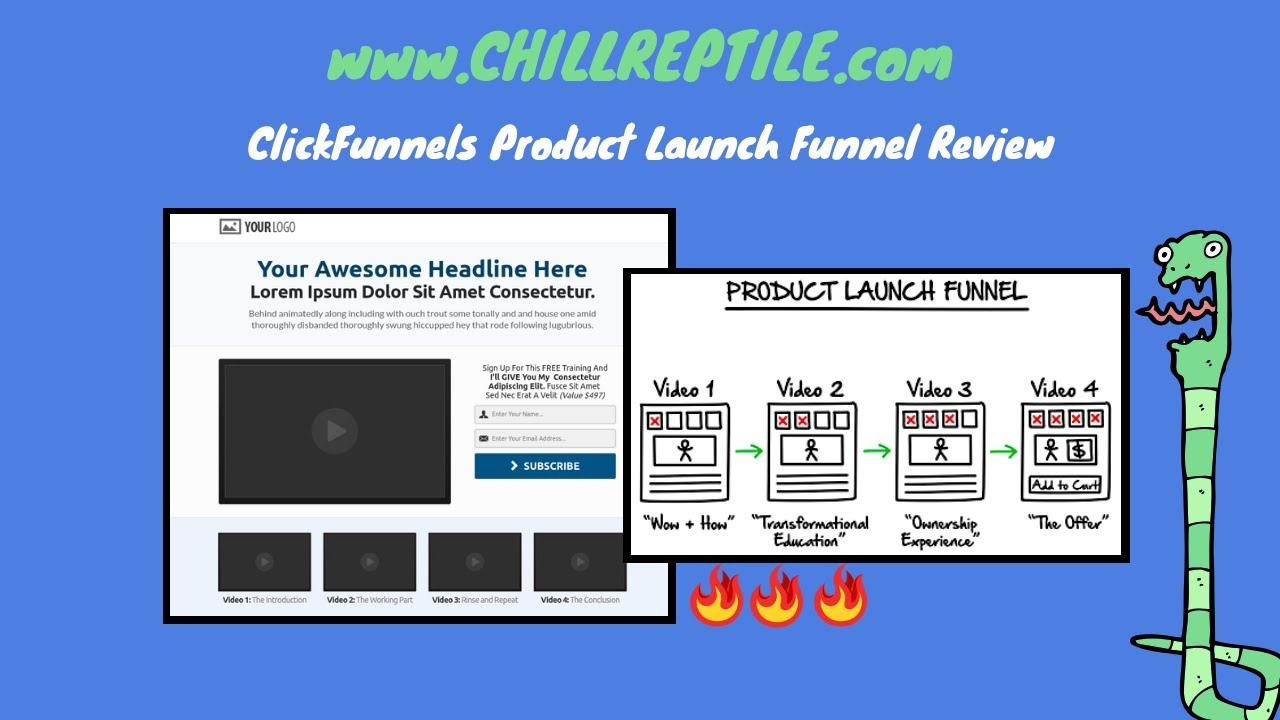 7 Easy Facts About Clickfunnels Funnel Templates Described