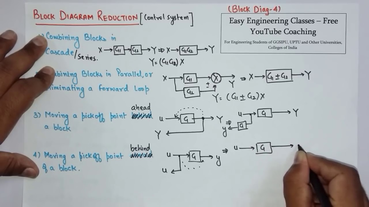 small resolution of block diagram youtube