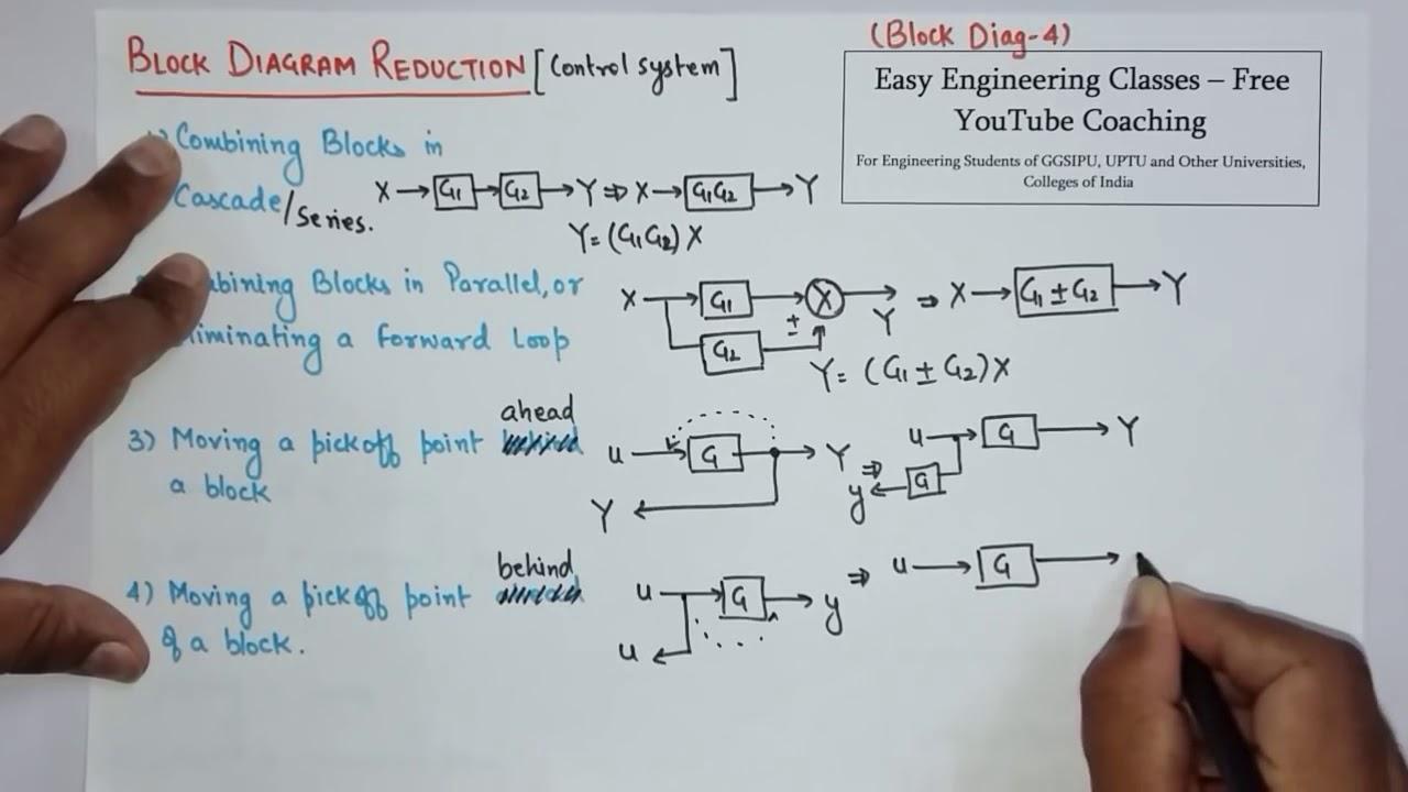 block diagram reduction rules casacde parallel moving. Black Bedroom Furniture Sets. Home Design Ideas
