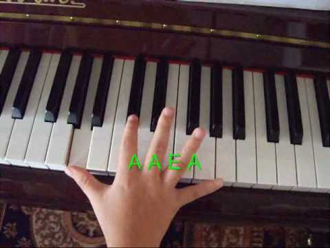 Piano tutorial- River Flows in you, Right Hand (Part 1)