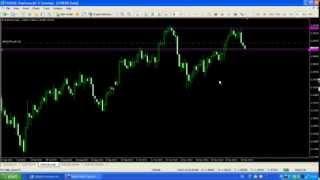 สอนเทคนิคการวิเคราะห์ Forex Eur/Usd 20/12/2013