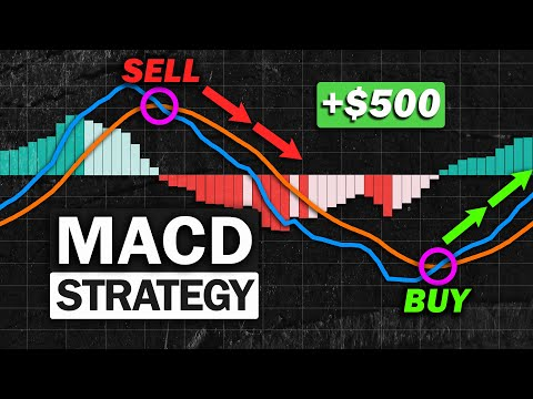 Most Effective MACD Strategy for Daytrading Crypto, Forex & Stocks (High Winrate Strategy)
