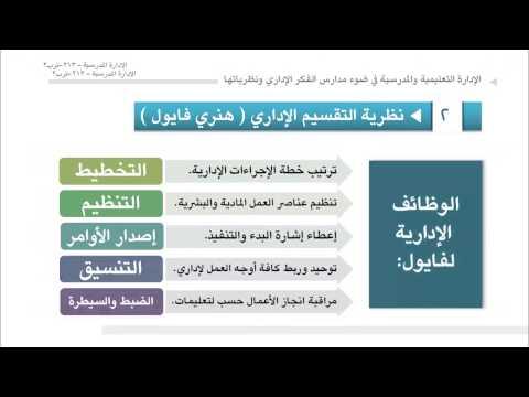 كتاب تطور الفكر الاداري المعاصر للدكتور ابراهيم المنيف